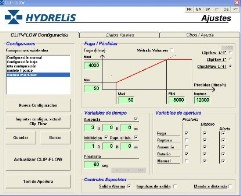 software anti fugas agua clipflow  hydrelis gimateg