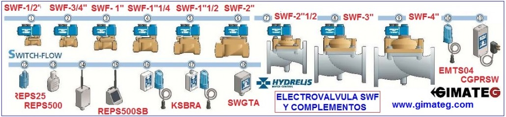 valvulas switch flow anti fugas agua hydrelis gimateg
