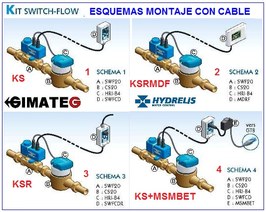 conexiones switch flow anti fugas agua hydrelis gimateg